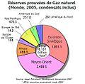 Réserves prouvées de gaz naturel en 2005.jpg