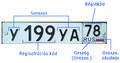 Russian license plate (HU).png