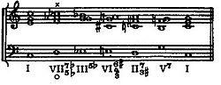 Schoenberg-example-023.jpg