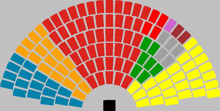 Scottish Parliament 2003 dissolution