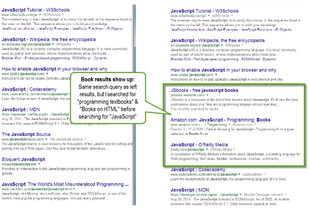 Google Personalized Search showing different results based upon previous  search text.