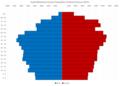 Sisak-Moslavina County Population Pyramid Census 2011 ENG.png