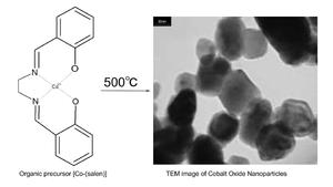 Cobalt oxide nanoparticle - Image: Solventfree