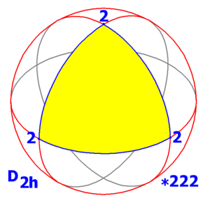 Schwarz triangle - Image: Sphere symmetry group d 2h