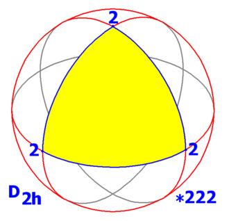 Schwarz triangle - Image: Sphere symmetry group d 2h