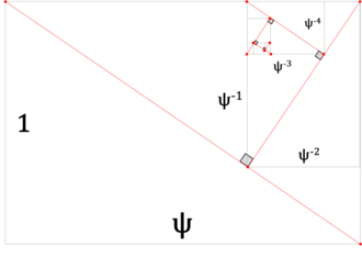 Supergolden ratio - This diagram shows the lengths of decreasing powers within a supergolden rectangle, and the pattern of intersecting right angles that appears as a result