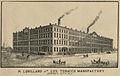 Taylor Map - P. Lorillard Tobacco Manufactory.jpg