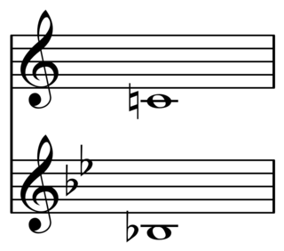 a class of instruments whose sounded note differs from its written note