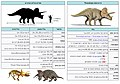 Triceratops-Information-Table-He.jpg