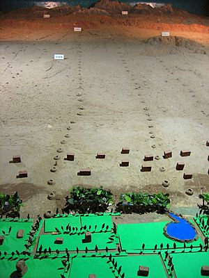 Turpan water system - A model of the Turpan water system in Turpan Water Museum: Water is collected from mountains and channeled underground to agriculture fields
