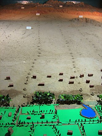 Turpan - A model of the Turpan water system in Turpan Water Museum: Water is collected from mountains and channeled underground to agriculture fields