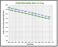 Under-five Mortality Rate.png