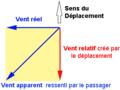 Vent-apparent.png