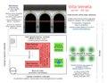Villa Veneta nel XV - XVI sec di Paolo Villa in Commons Wikimedia org.pdf