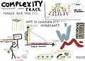 Visualizion for Complexity track at Wikimania.jpg