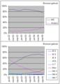 W3school-Browsergebruik.png