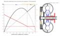 Гидродинамическая передача, комплексная гидропередача с блокировкой.png