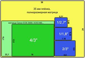 1 сантиметр равен inch: