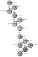 崩壊系列(4n+1系列=ネプツニウム系列).PNG