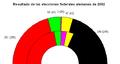 2002 federal german result español.png