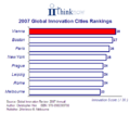 2007-Global-Innovation-City-Rankings-from-2thinknow.png