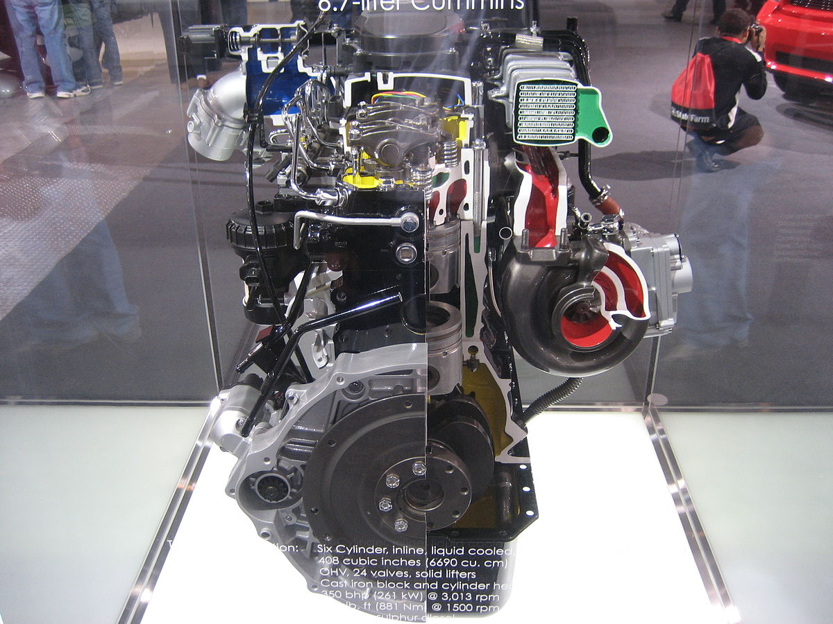 Cummins B Series engine Wikipedia – Dodge 3.9 Engine Diagram