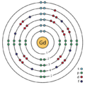 64 gadolinium (Gd) enhanced Bohr model.png