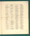 AGAD (11) Lista członków Zjednoczonej Emigracji Polskiej, Pudło 663, s. 125.png