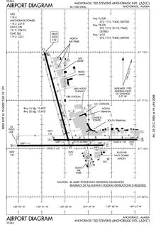 Ted Stevens International Airport Car Rentals