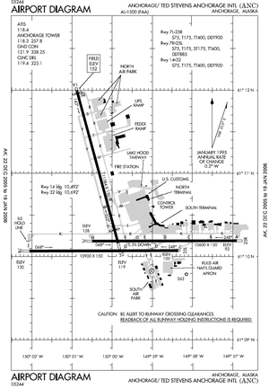 Ted Stevens Anchorage International Airport - Runway layout at ANC