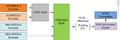 ATSC Headend Block Diagram.png