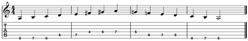 A melodic minor scale for guitar one octave 4th position