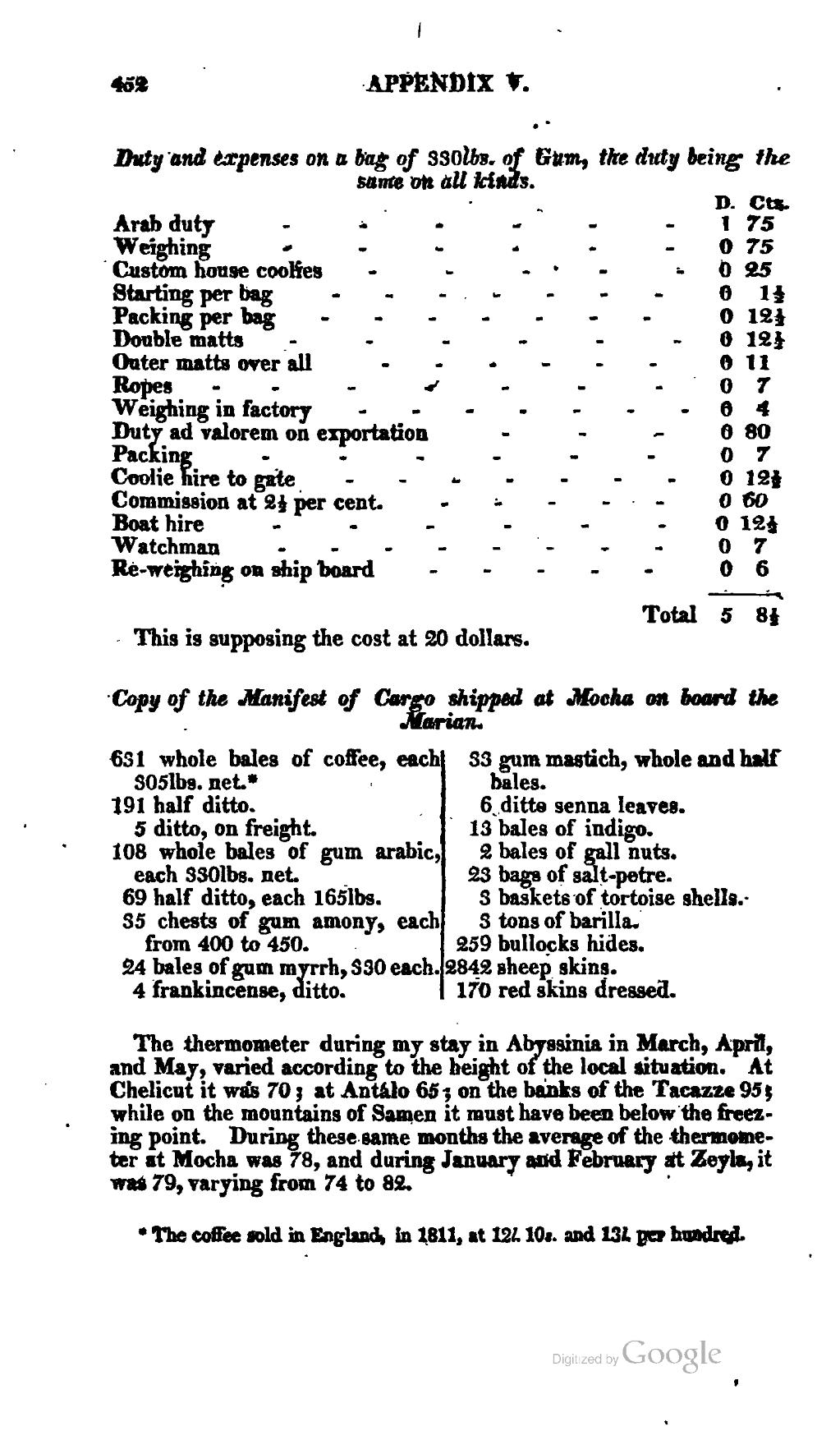 Page A Voyage To Abyssinia Salt Djvu 460 Wikisource The Free Online Library