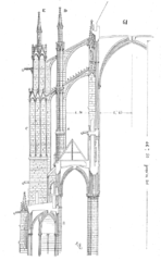 Fichier Arc Boutant Cathedrale Beauvais Png Wikip 233 Dia
