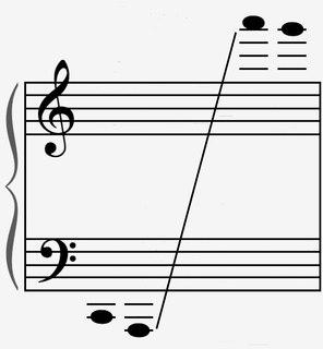 Bandura plucked string instrument from Ukraine