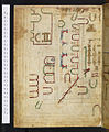 Bodleian Library MS Kennicott 2 Hebrew Bible 2r.jpg