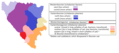 Bosniak view of bosniak subdialects in BiH.png