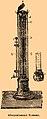 Brockhaus-Efron Absorptiometer.jpg