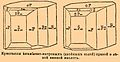 Brockhaus and Efron Encyclopedic Dictionary b11 422-0.jpg