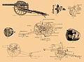 Brockhaus and Efron Encyclopedic Dictionary b86 632-3.jpg