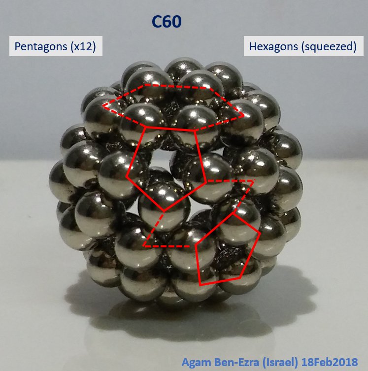 C60 physical model with magnetic balls by Agam Ben-Ezra 2018Feb18