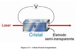 Celula Pockels Longitudinal 01.png