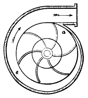Volute (pump) - Pump and volute casing