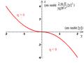 Champ électromagnétique uniforme à composantes parallèles - impact sur écran.png