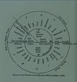 Chart of the Twenty Seven Heavens.png