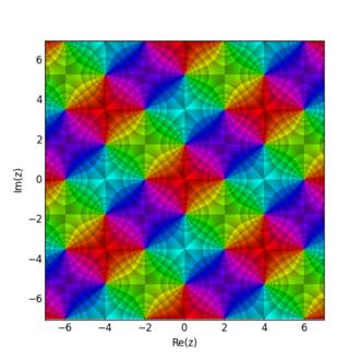 Jacobi elliptic functions - Elliptic Jacobi function, cn, k = 0.8