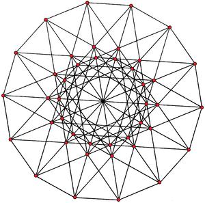Regular skew polyhedron