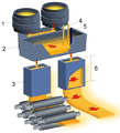 Continuous casting (Tundish and Mold)-2 NT.PNG