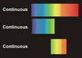 Continuous spectra.png