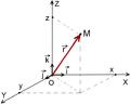 Coordonatele carteziene ale unui punct.png